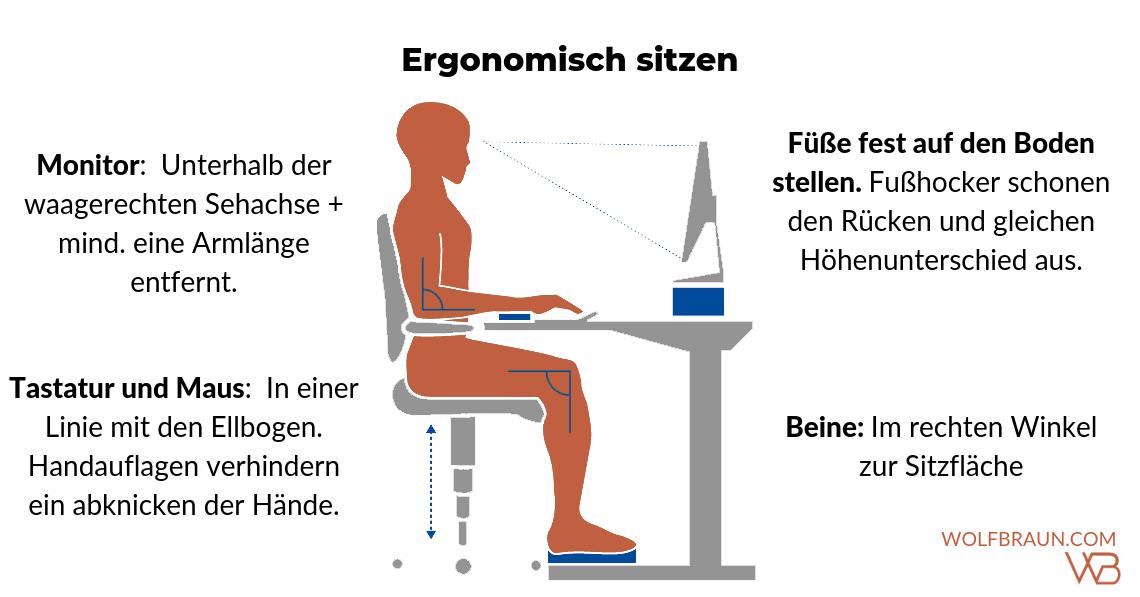 perfekte ergonomische Sitzposition