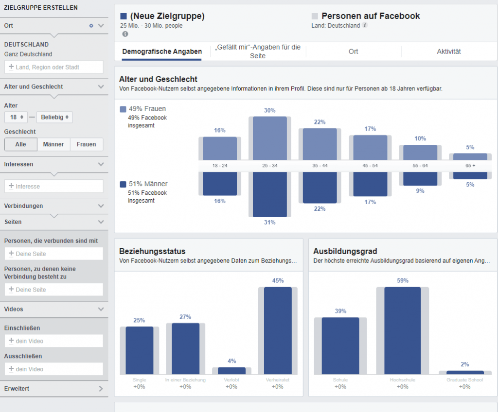 Facebook Insight Tool