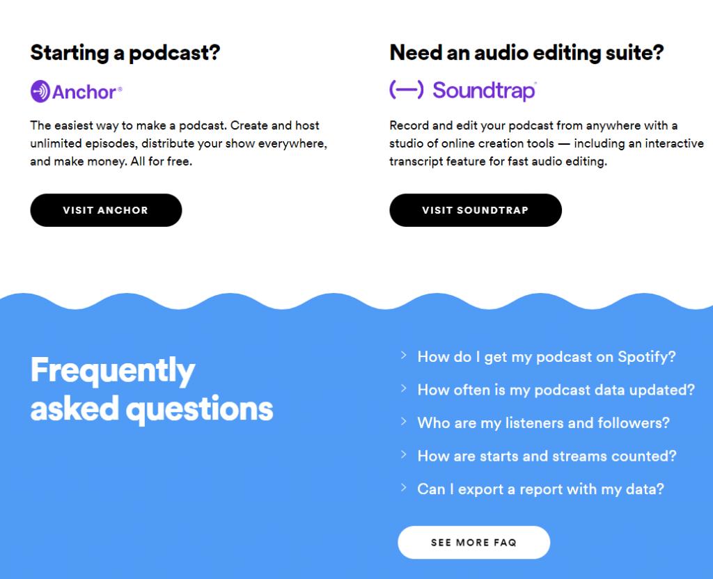 Podcast veröffentlichen Spotify