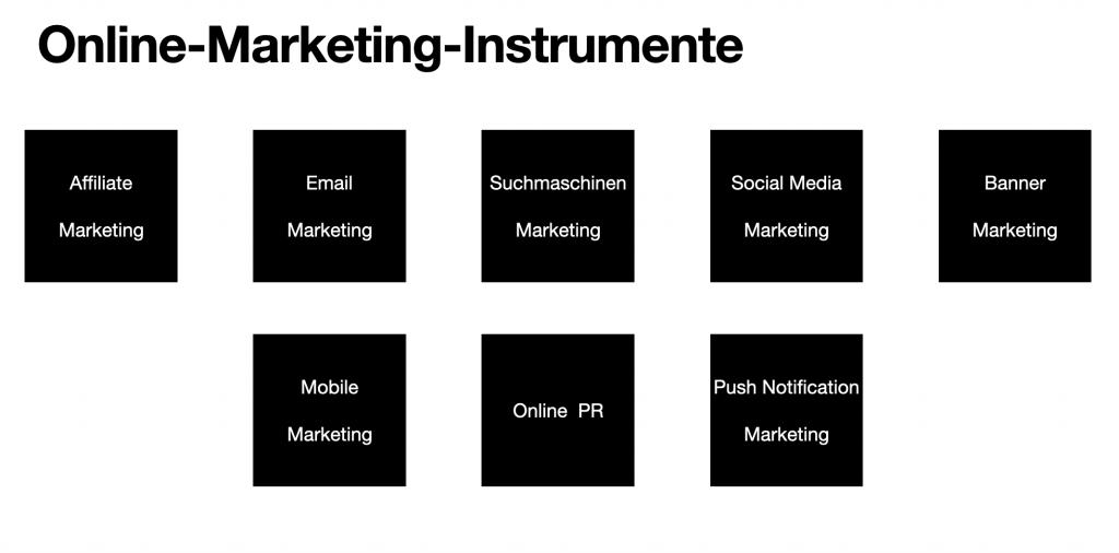 Online-Marketing-Instrumente